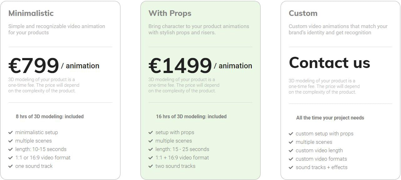 Product photography pricing for video animation